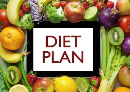 ダイエットの基本