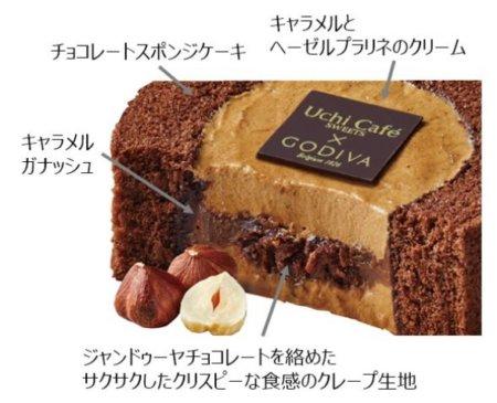 ローソンスイーツ ローソン×ゴディバのロールケーキ 新作『キャラメルショコラ』
